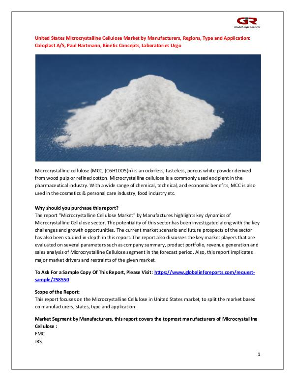 United States Microcrystalline Cellulose Market by