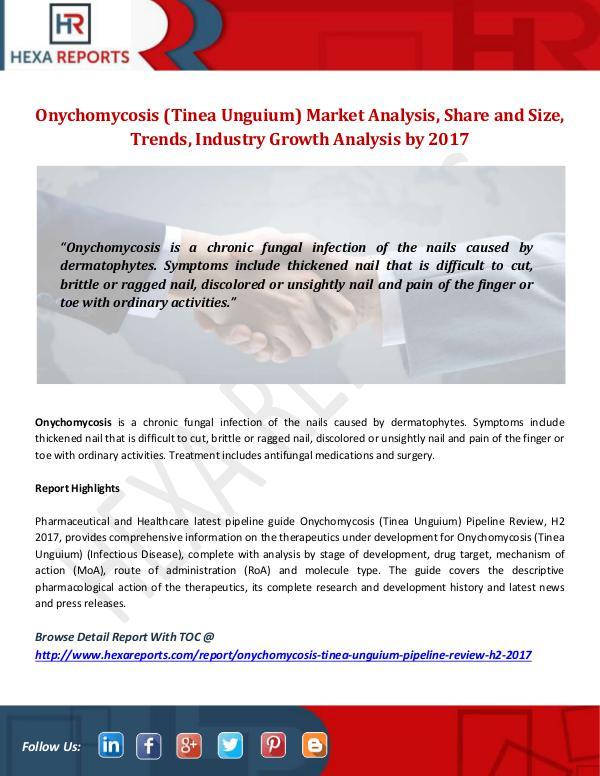 Onychomycosis (Tinea Unguium) Market