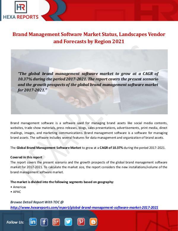 Brand Management Software Market