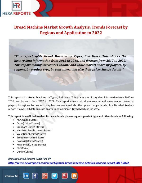 Bread Machine Market