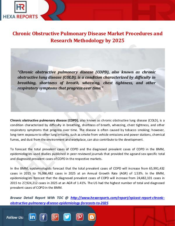 Chronic Obstructive Pulmonary Disease Market