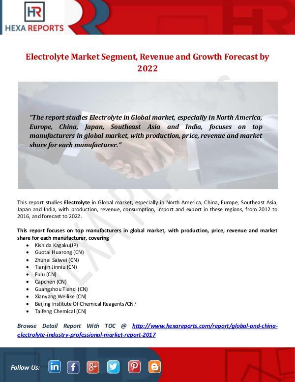 Electrolyte Market