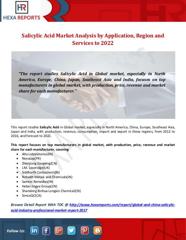Hexa Reports Industry Salicylic Acid Market