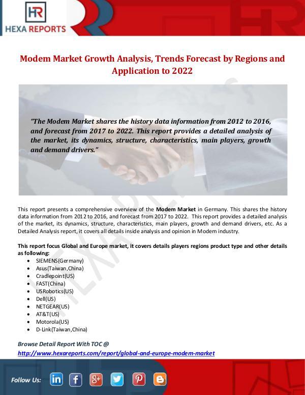 Modem Market