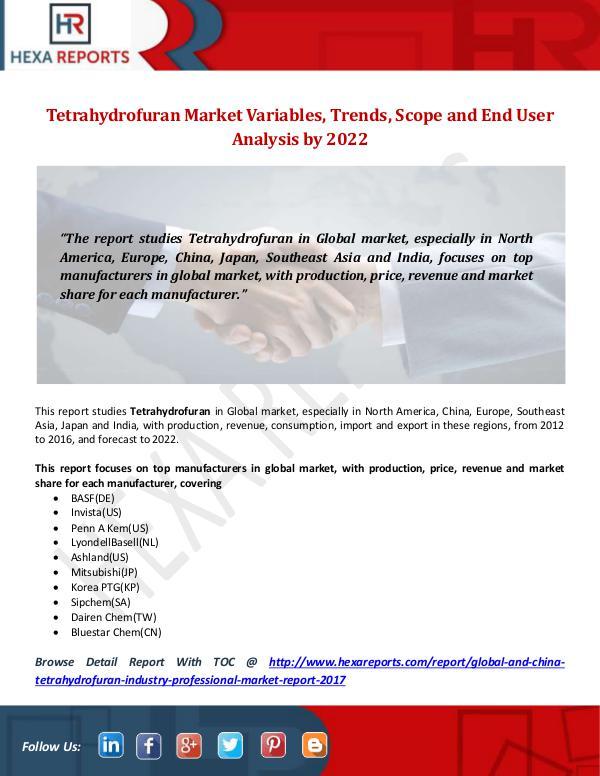 Hexa Reports Industry Tetrahydrofuran Market