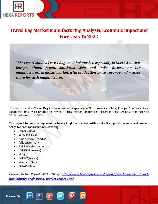 Hexa Reports Industry Travel Bag Market