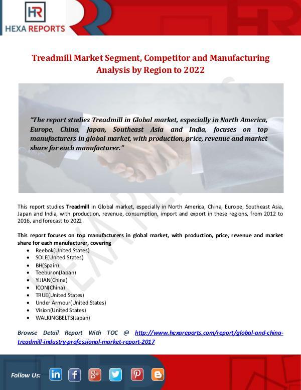 Hexa Reports Industry Treadmill Market