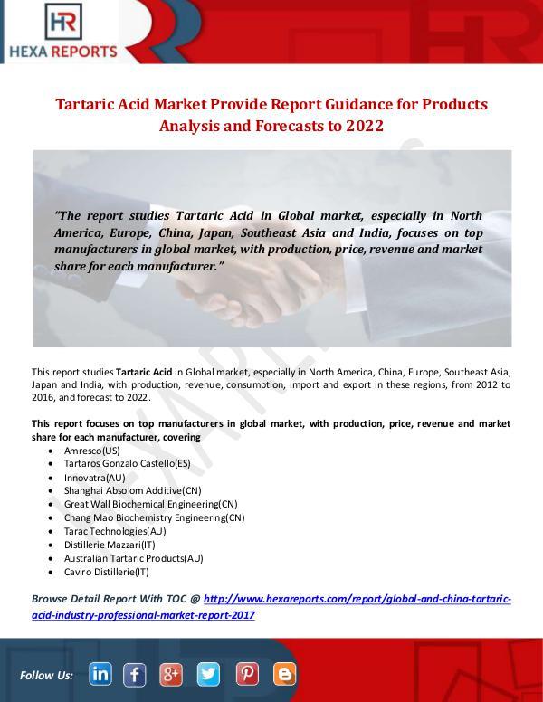 Hexa Reports Industry Tartaric Acid Market