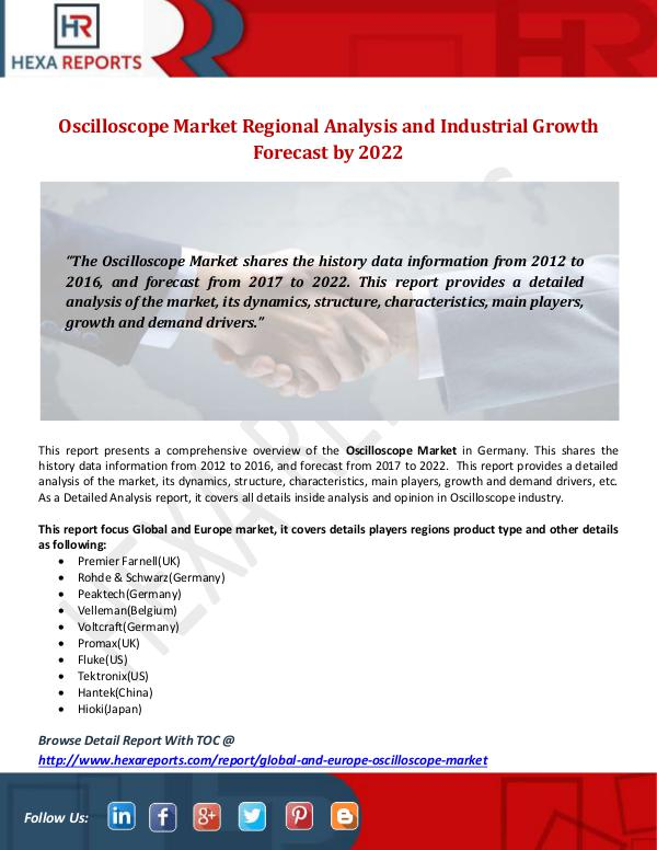 Oscilloscope Market