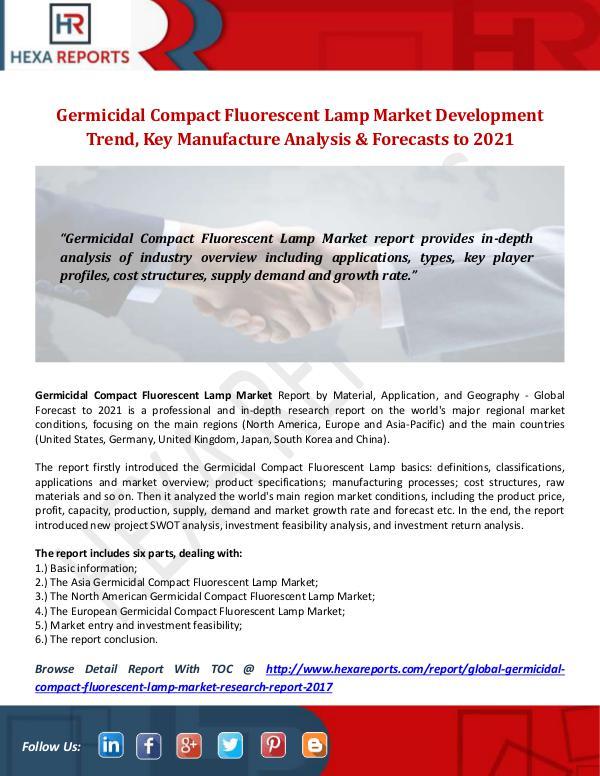 Germicidal Compact Fluorescent Lamp Market