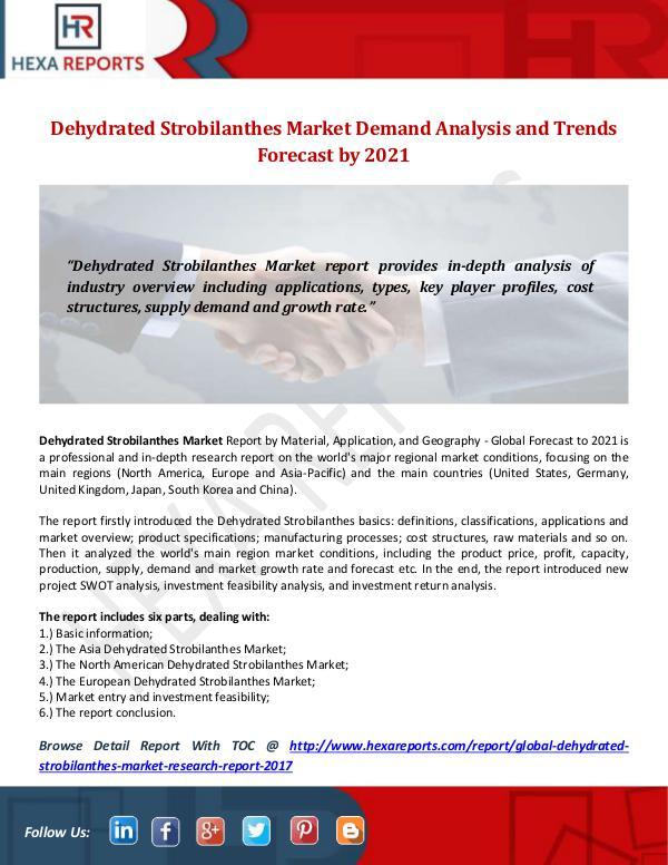 Dehydrated Strobilanthes Market