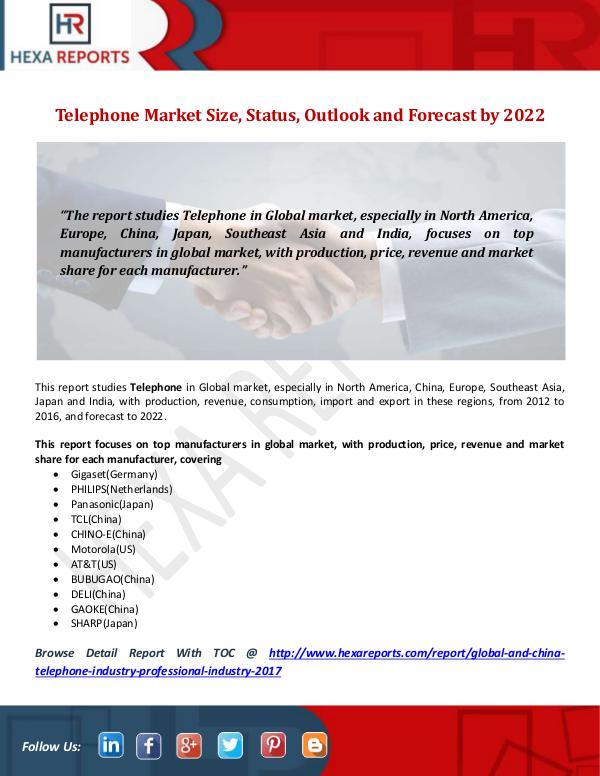 Telephone Market