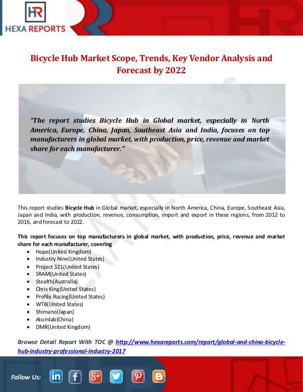 Bicycle Hub Market