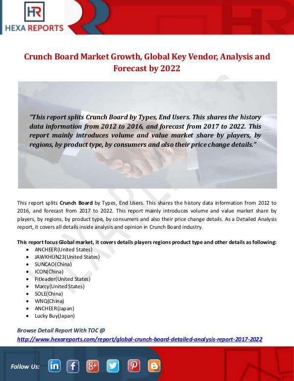 Crunch Board Market