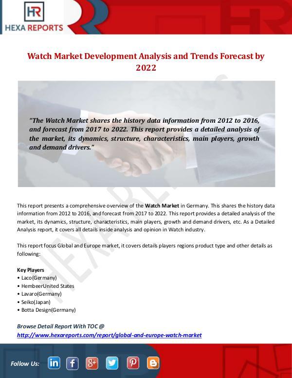Watch Market