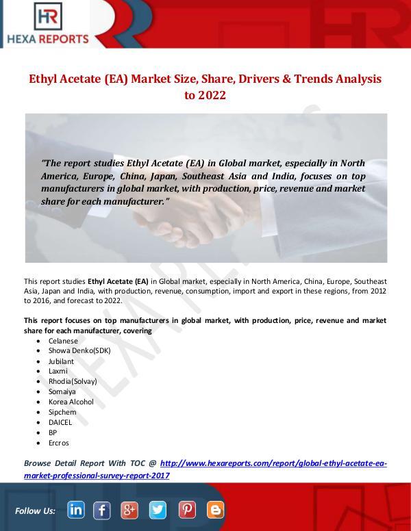 Ethyl Acetate(EA) Market