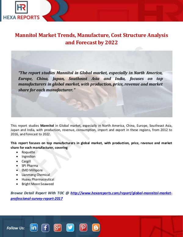 Mannitol Market