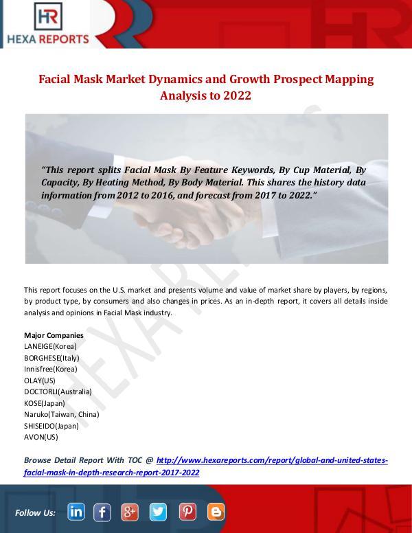 Facial Mask Market