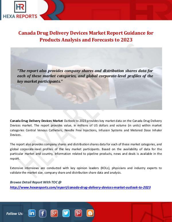 Canada Drug Delivery Devices Market