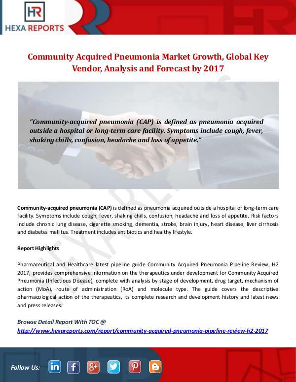 Community Acquired Pneumonia Market