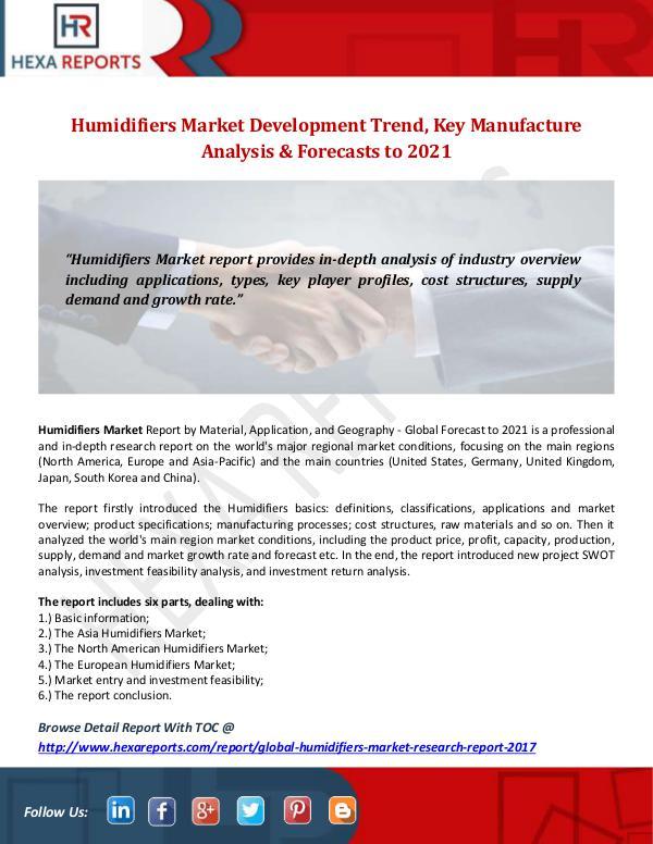 Humidifiers Market