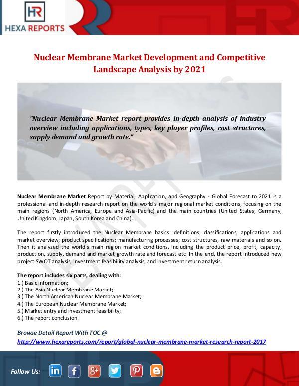 Nuclear Membrane Market