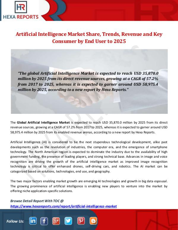 Hexa Reports Industry Artificial Intelligence Market