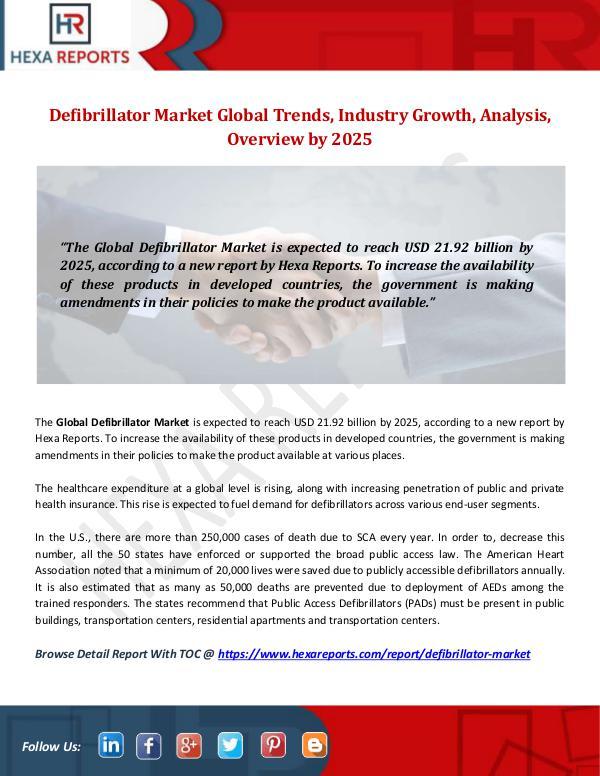 Defibrillator Market