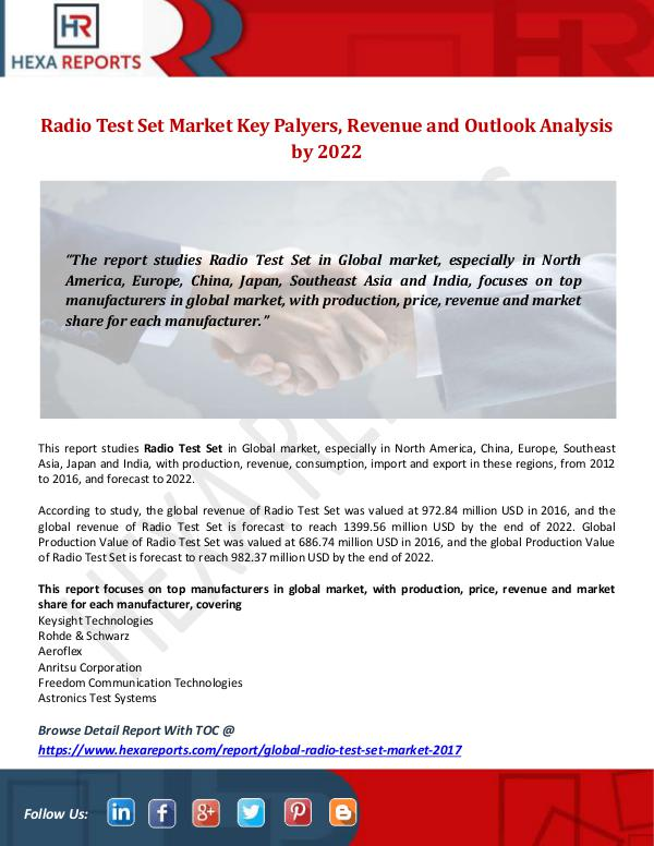 Hexa Reports Industry Radio Test Set Market