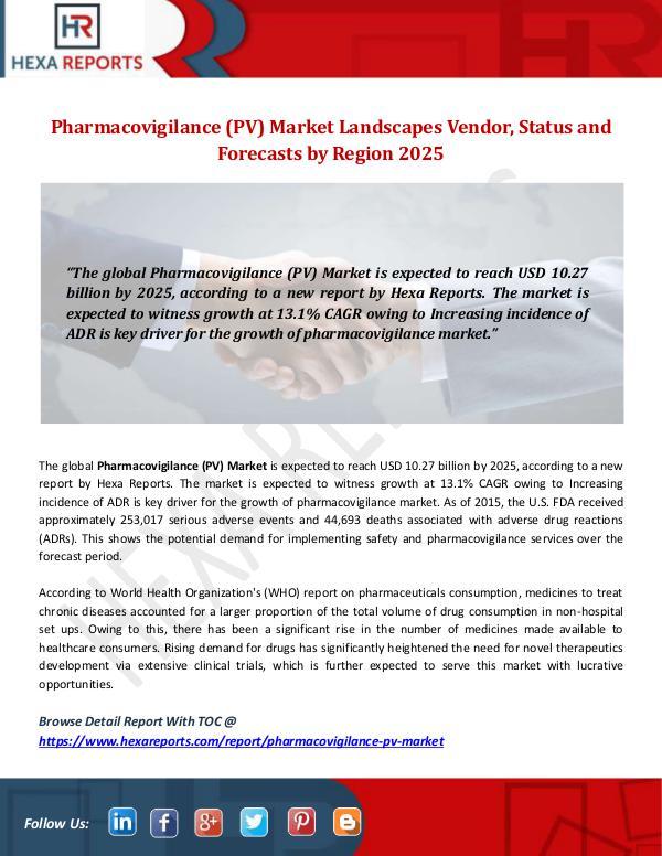 Hexa Reports Industry Pharmacovigilance (PV) Market