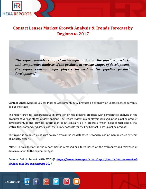 Hexa Reports Industry Contact Lenses Market