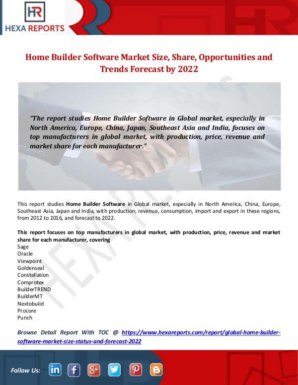 Home Builder Software Market