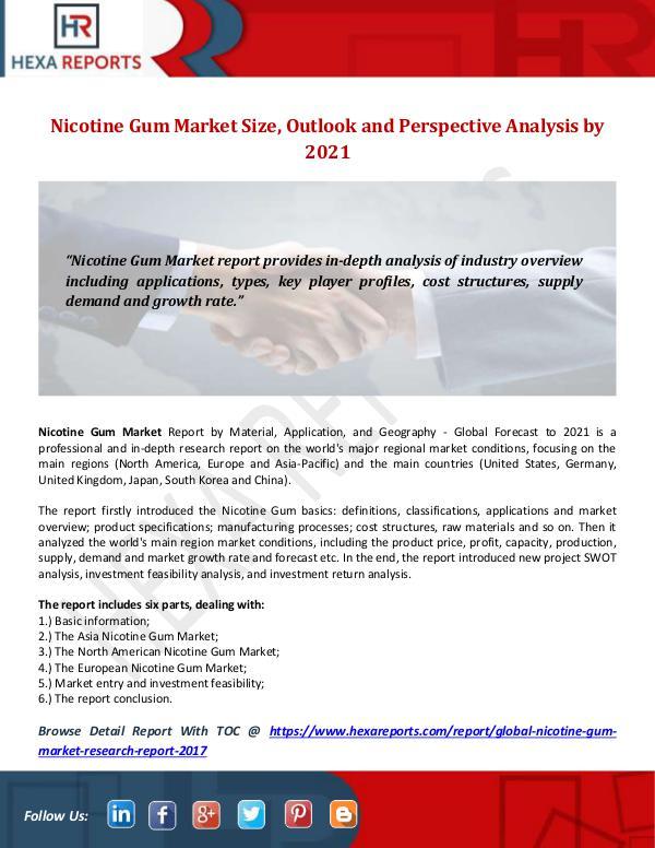 Hexa Reports Industry Nicotine Gum Market