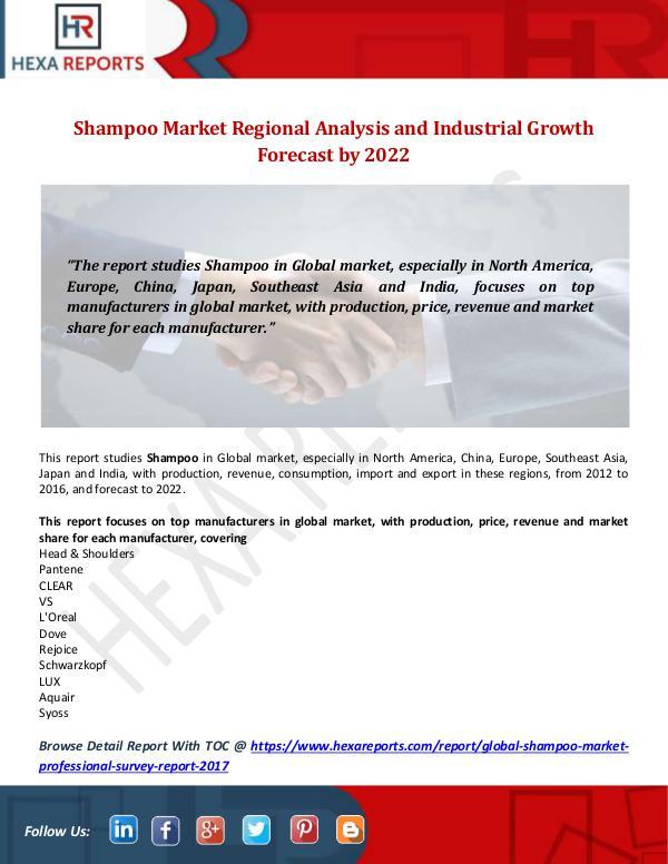 Shampoo Market