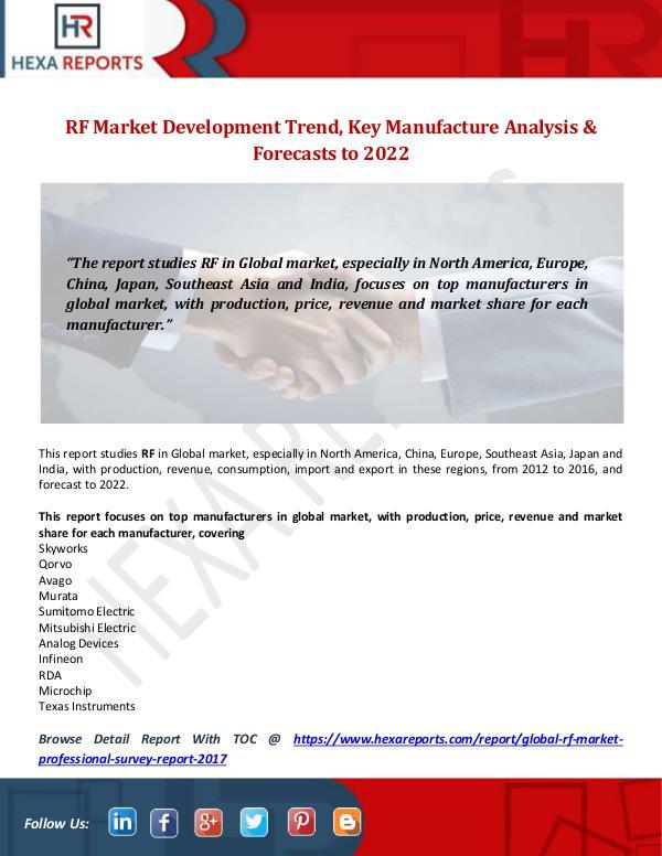 RF Market