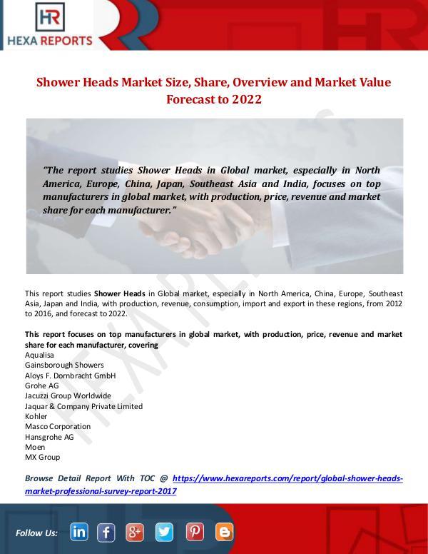 Shower Heads Market