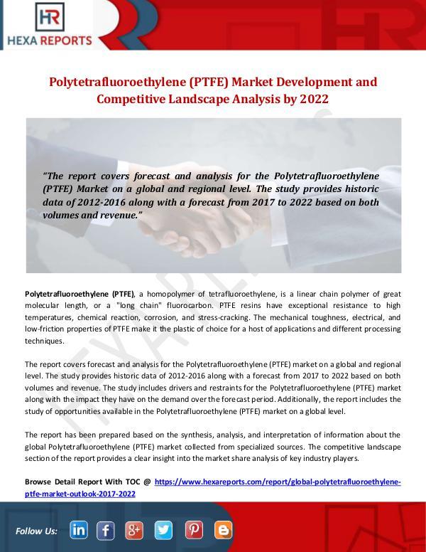 Polytetrafluoroethylene (PTFE) Market