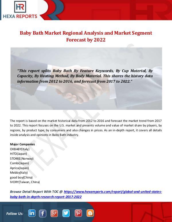 Baby Bath Market