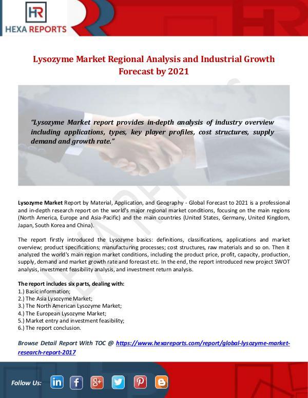 Lysozyme Market
