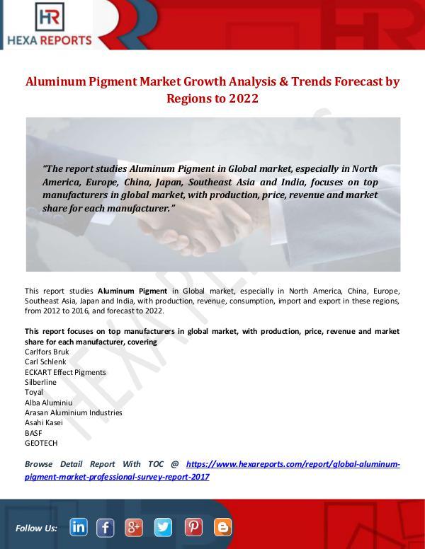 Hexa Reports Industry Aluminum Pigment Market