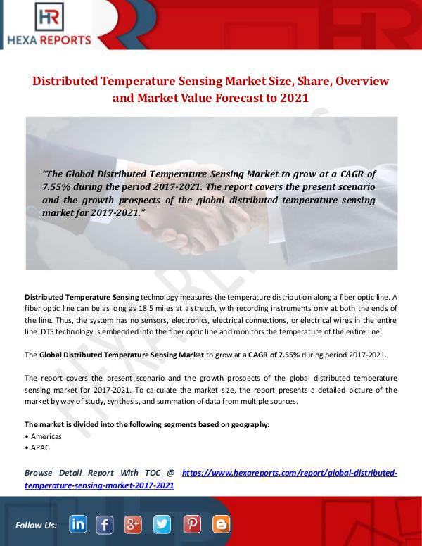 Hexa Reports Industry Distributed Temperature Sensing Market