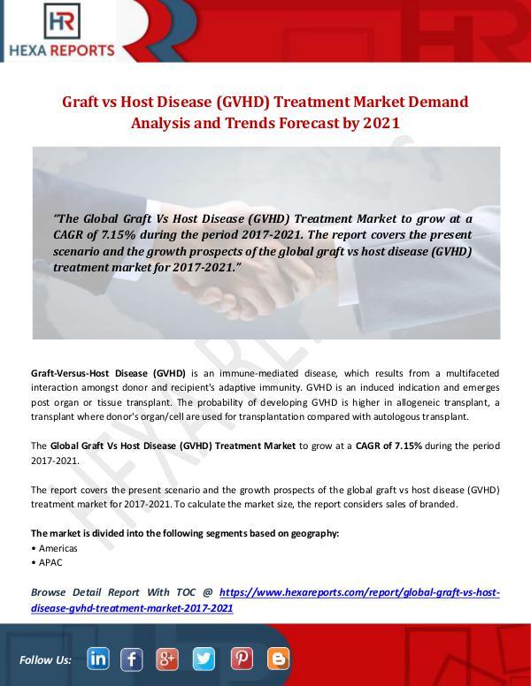 Graft vs Host Disease (GVHD) Treatment Market