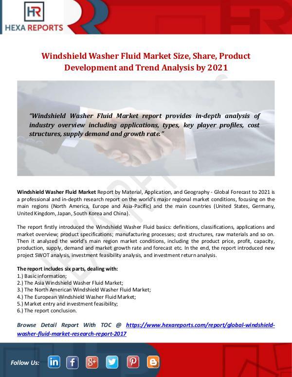 Windshield Washer Fluid Market