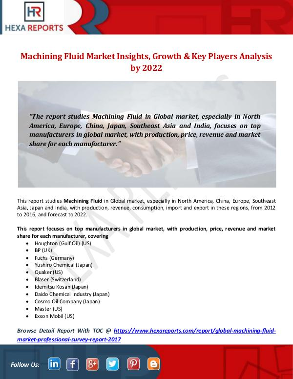 Machining Fluid Market