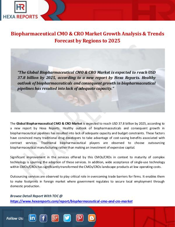 Biopharmaceutical CMO & CRO Market