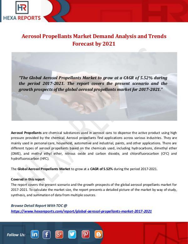 Hexa Reports Industry Aerosol Propellants Market
