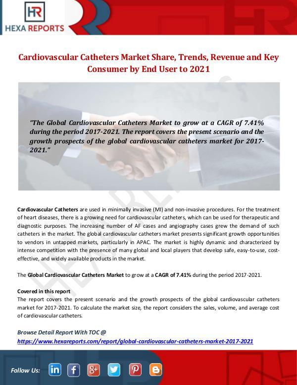 Hexa Reports Industry Cardiovascular Catheters Market