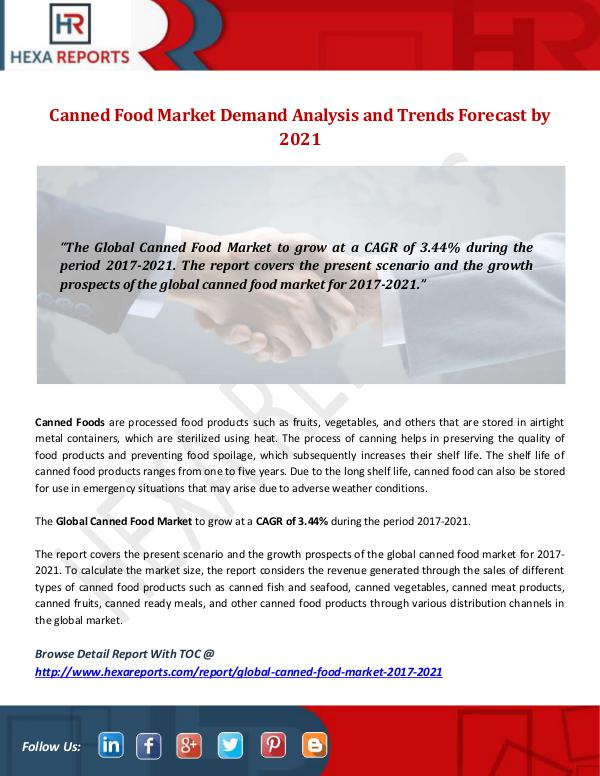 Hexa Reports Industry Canned Food Market