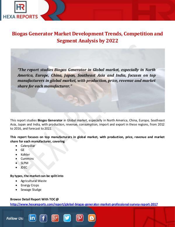Hexa Reports Industry Biogas Generator Market