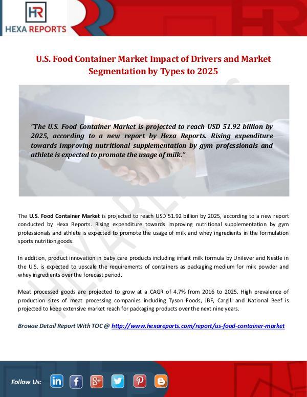 U.S. Food Container Market